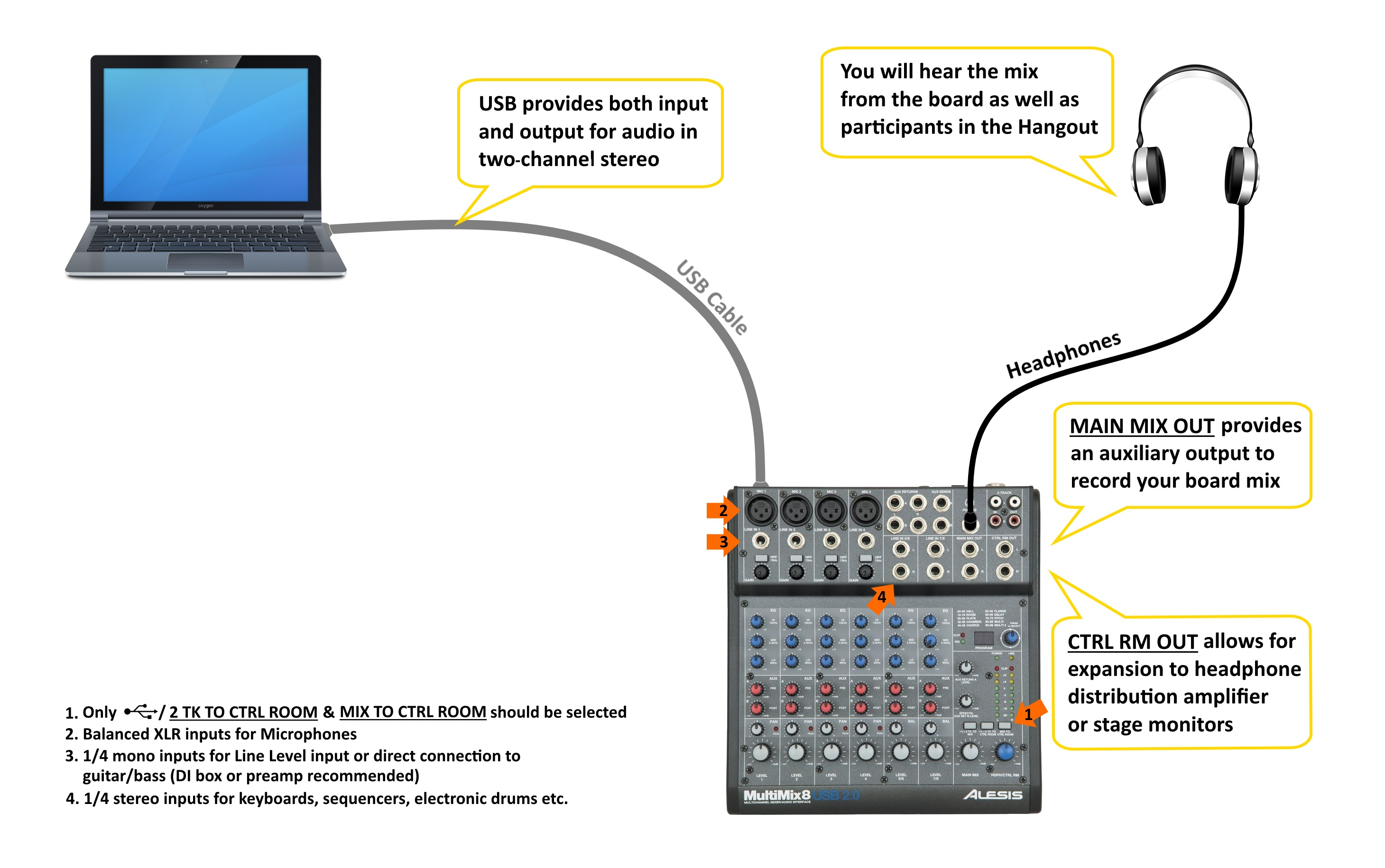 Google Hangouts On Air Audio Setup Guide For Studio Mode Together With 1 4 Inch To Xlr Wiring Diagram As Well Trs Cable Alesis Multimix 8 Usb